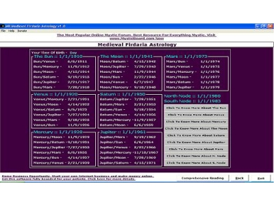 MB Medieval Firdaria Astrology is a form of Medieval astrology.